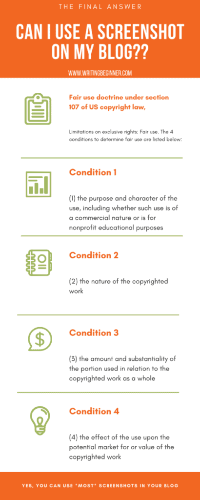 Copyright Fair Use Law Infographic for Screenshots on Blogs