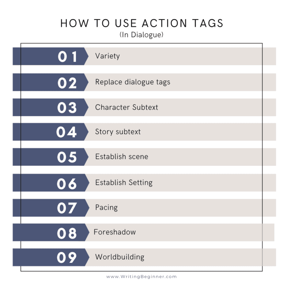 List of How To Use Action Tags