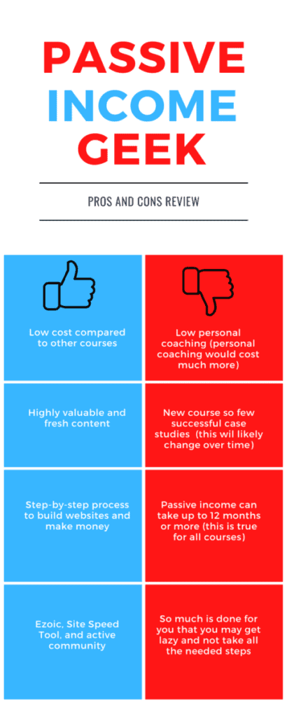 Infographic of Pros and Cons of the Passive Income Geek Course