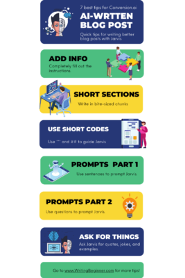 Infographic on how to write Conversion.ai blog posts